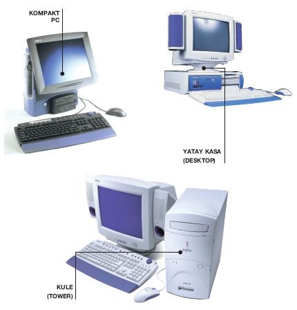 Bilgisayarın Bütün Parçaları