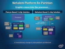 Yeni laptop platformu Intel Calpella hazır!
