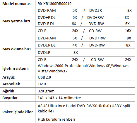 ASUS Ultra İnce DVD-RW