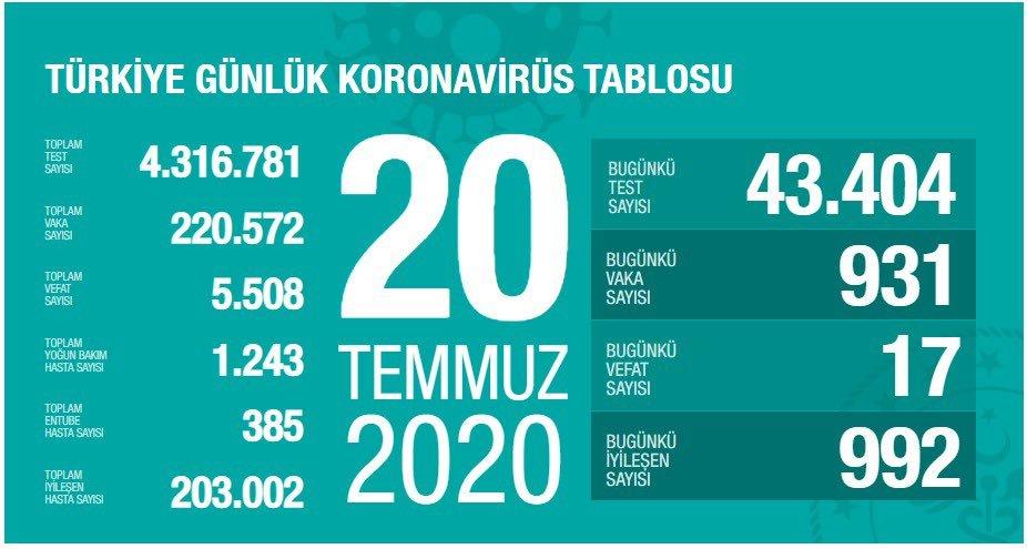2020072021272310072