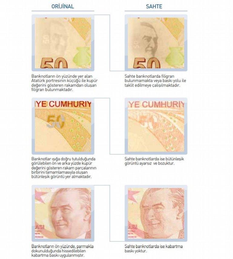 sahte para örnekleri