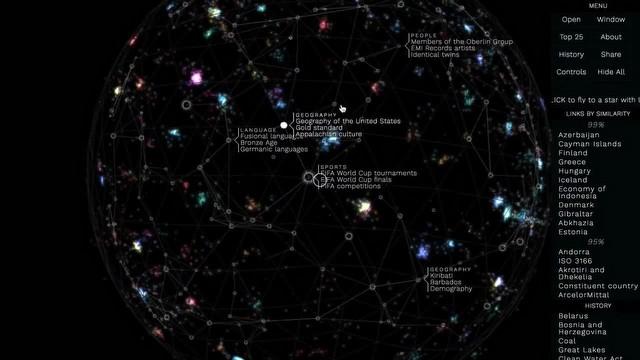 Wikipedia'yı sanal bir evrene dönüştüren Wikiverse ile tanışın