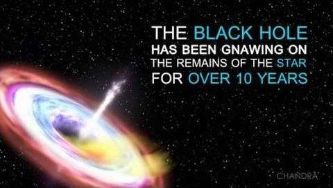 Yıldızı Parçalarına Ayırıp 10 Sene Boyunca Yedi!