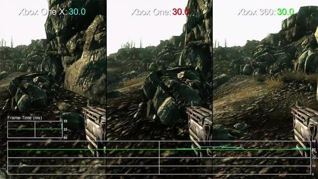 Xbox One X, One S ve Xbox 360 Karşılaştırması