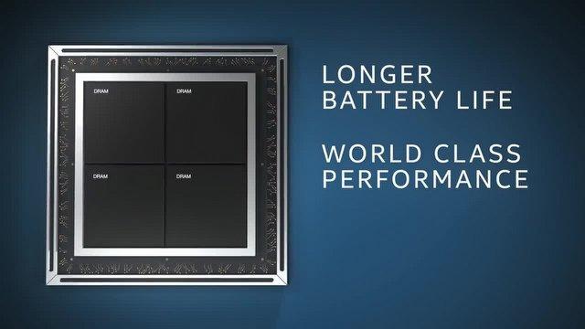 Intel, Lakefield Videosunu Yayınladı!