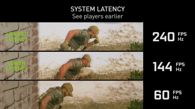 Call of Duty: Warzone'da Nasıl Avantaj Sağlanır?