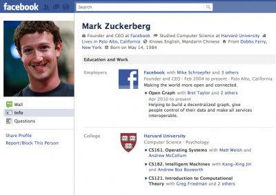 Mark Zuckerberg - Facebook'a kaydolan ilk 10 kişi ...